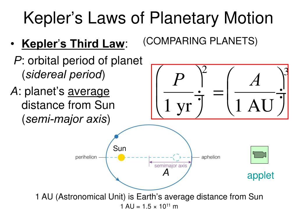 ppt kepler s laws of planetary motion powerpoint presentation