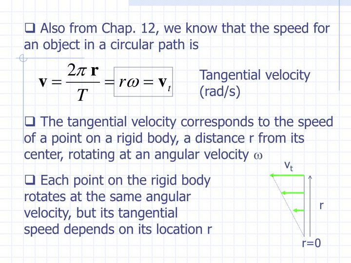 Also from Chap. 12, we know that the speed for an object in a circular path is