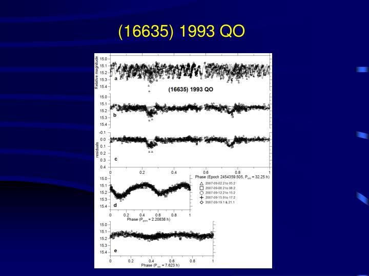 (16635) 1993 QO