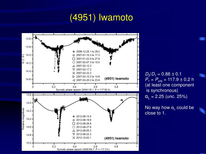 (4951) Iwamoto