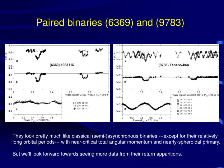 Paired binaries (6369) and (9783)