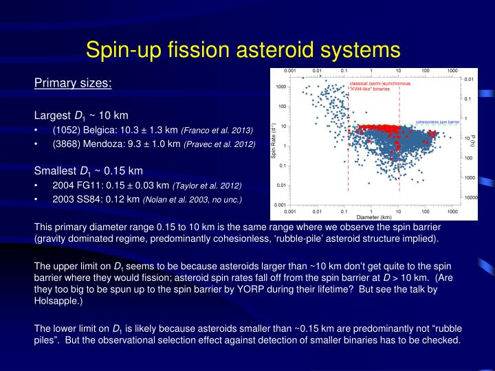 Spin up fission asteroid systems1