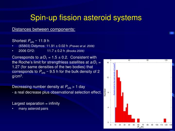 Spin-up fission asteroid systems