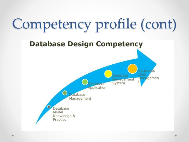 Competency profile (cont)
