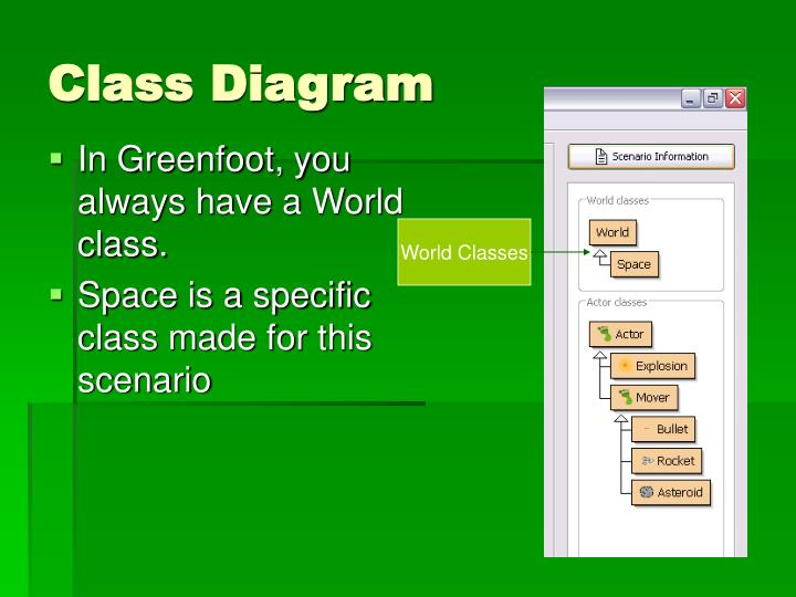 Greenfoot class diagram electrical drawing wiring diagram ppt greenfoot asteroids powerpoint presentation id 5342972 rh slideserve com greenfoot pdf roblox greenfoot ccuart Image collections