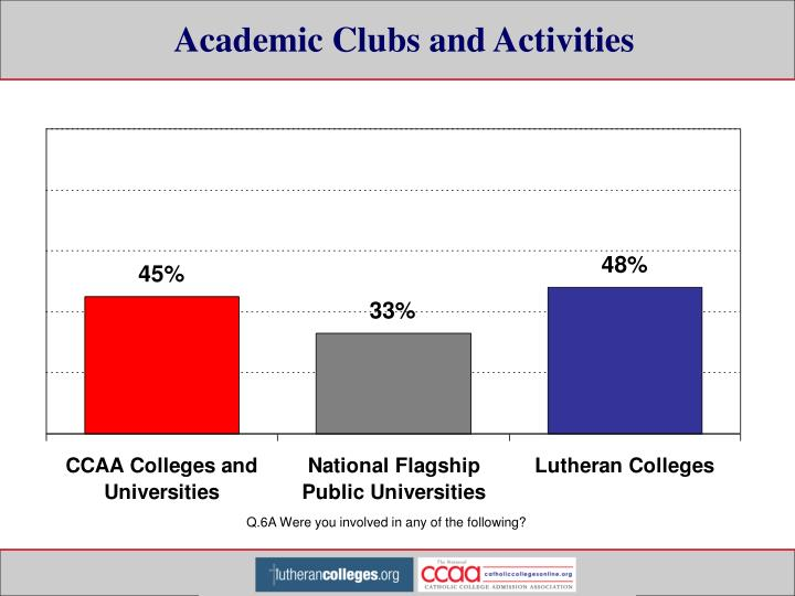 Academic Clubs and Activities