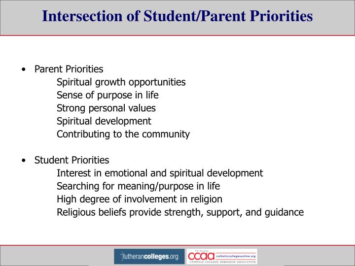 Intersection of Student/Parent Priorities