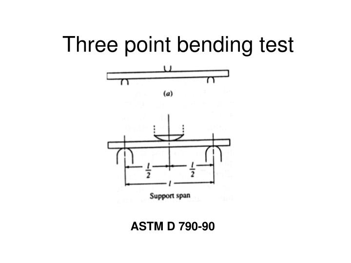 rectangular three point bending Cross sectional shape that can be rectangular, t  the maximum deflection occurs at the mid-point, ie when  x = l  bending and deflection the deflection of a.