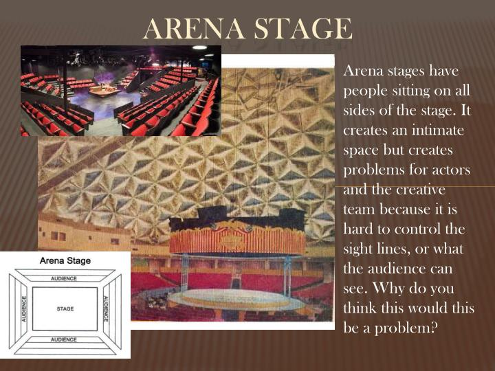 Arena stages have people sitting on all sides of the stage. It creates an intimate space but creates problems for actors and the creative team because it is hard to control the sight lines, or what the audience can see. Why do you think this would this be a problem?