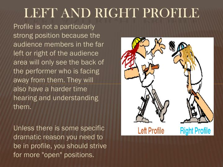 Profile is not a particularly strong position because the audience members in the far left or right of the audience area will only see the back of the performer who is facing away from them. They will also have a harder time hearing and understanding them.