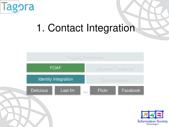 1. Contact Integration