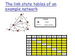 the link state tables of an example network