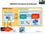 mehari functional architecture