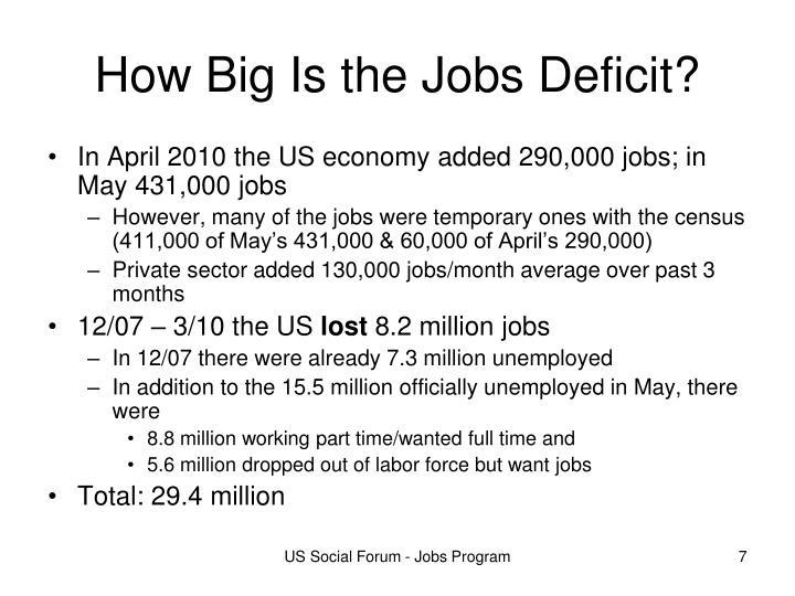 How Big Is the Jobs Deficit?