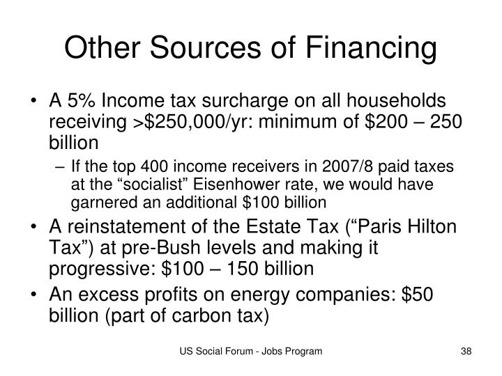 Other Sources of Financing