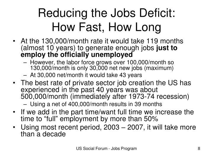 Reducing the Jobs Deficit: