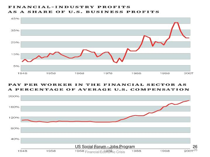 US Social Forum - Jobs Program