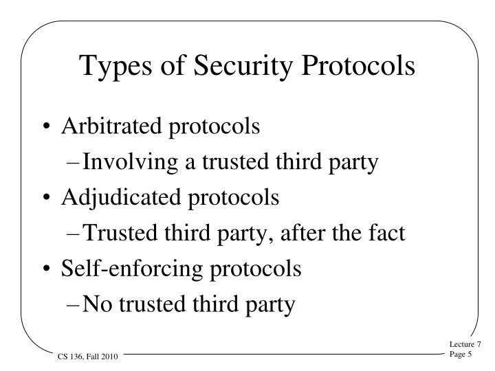 Types of Security Protocols