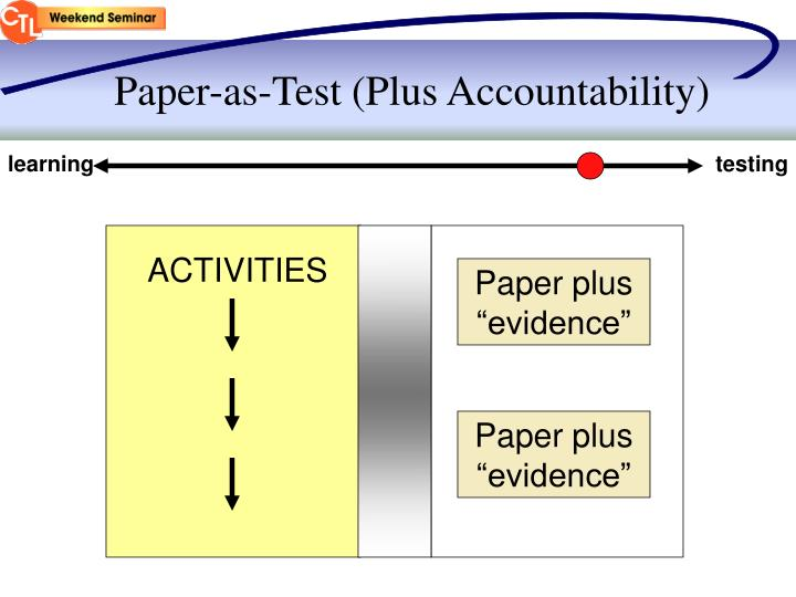Paper-as-Test (Plus Accountability)