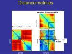 distance matrices