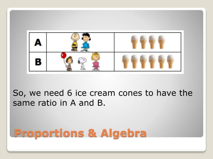 So, we need 6 ice cream cones to have the  same ratio in A and B.
