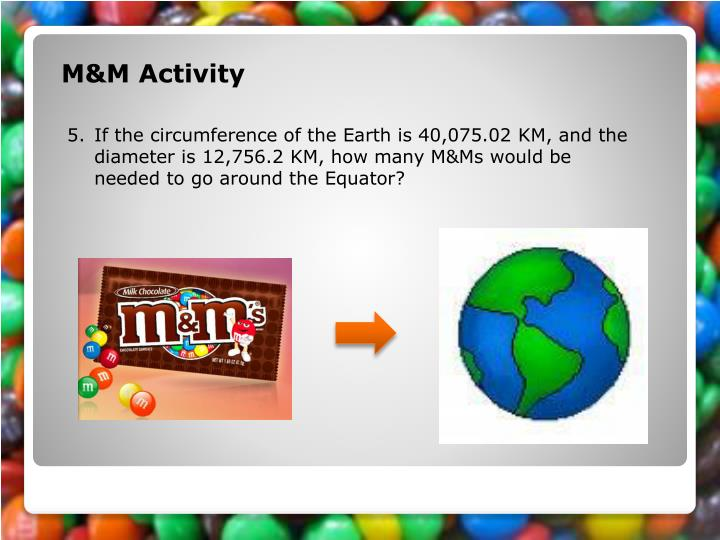 M&M Activity