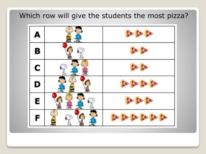 Which row will give the students the most pizza?