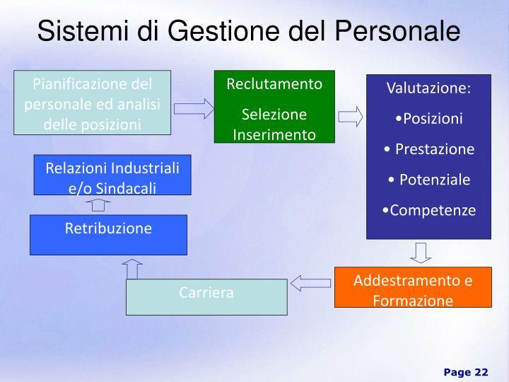 Pianificazione del personale ed analisi delle posizioni