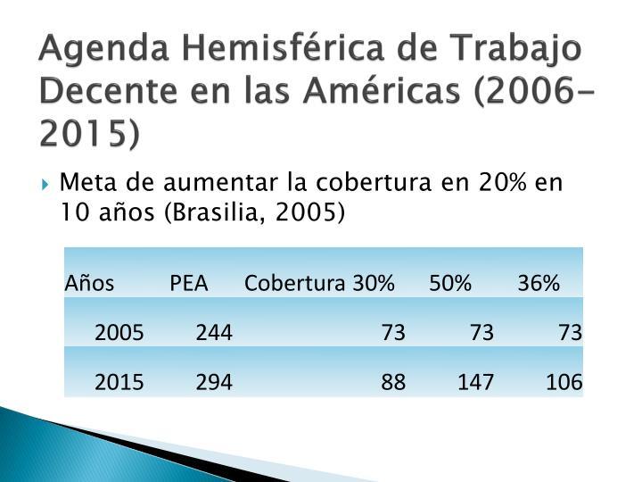 Agenda Hemisférica de Trabajo Decente en las Américas (2006-2015)
