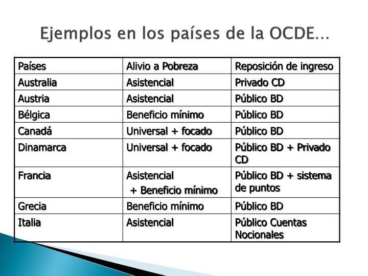 Ejemplos en los países de la OCDE…
