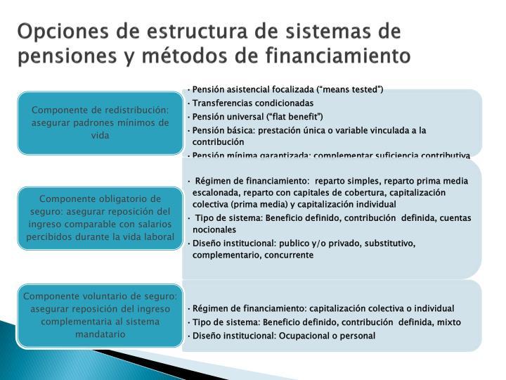 Opciones de estructura de sistemas de pensiones y métodos de financiamiento