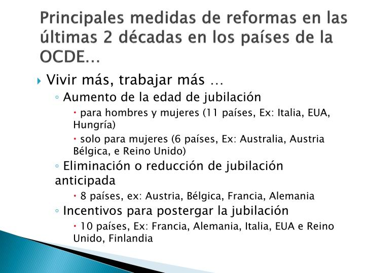 Principales medidas de reformas en las últimas 2 décadas en los países de la OCDE…