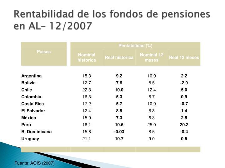 Rentabilidad de los fondos de pensiones en AL– 12/2007