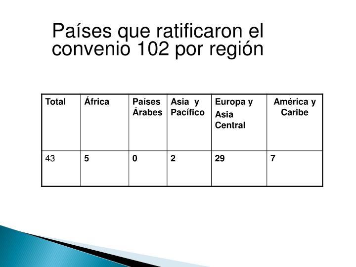 Países que ratificaron el convenio 102 por región