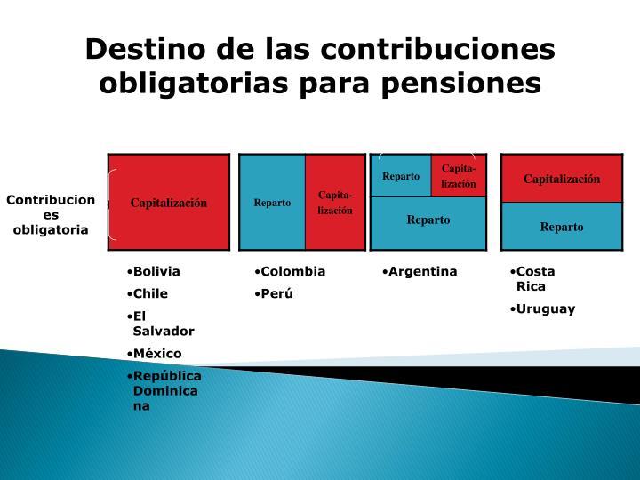Destino de las contribuciones obligatorias para pensiones
