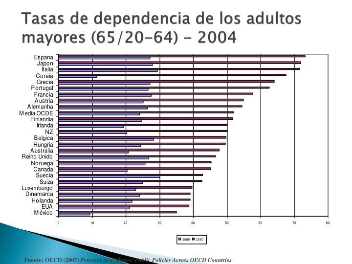 Tasas de dependencia de los adultos mayores (65/20-64) - 2004