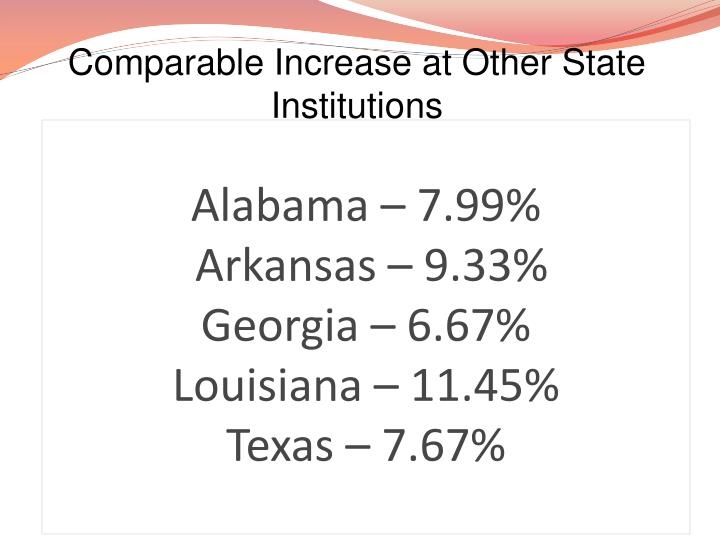 Comparable Increase at Other State Institutions