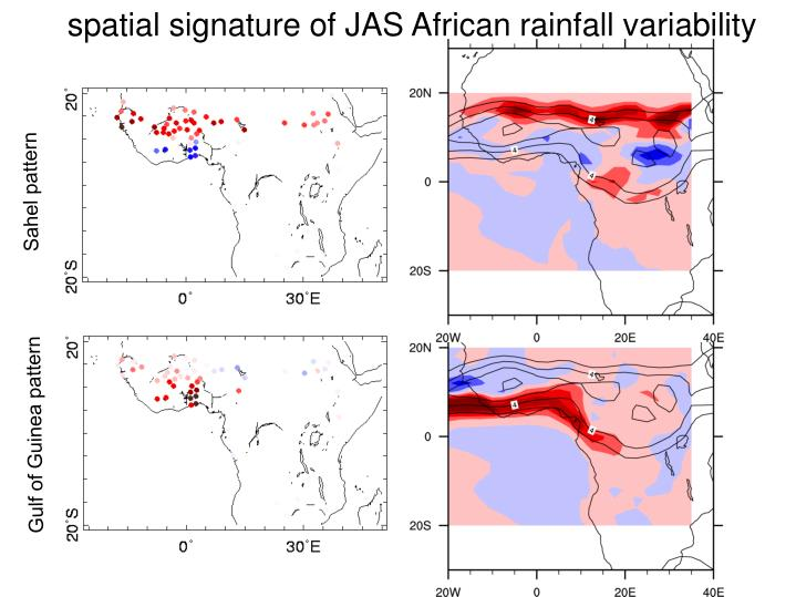 spatial signature of JAS African rainfall variability