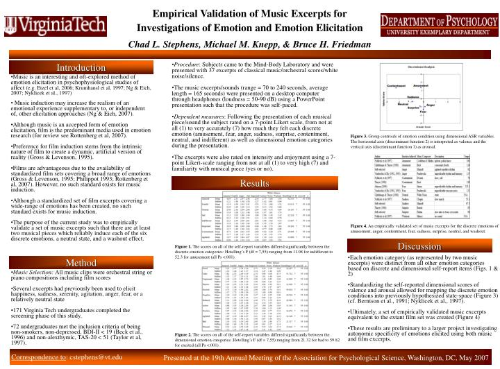 Empirical Validation of Music Excerpts for