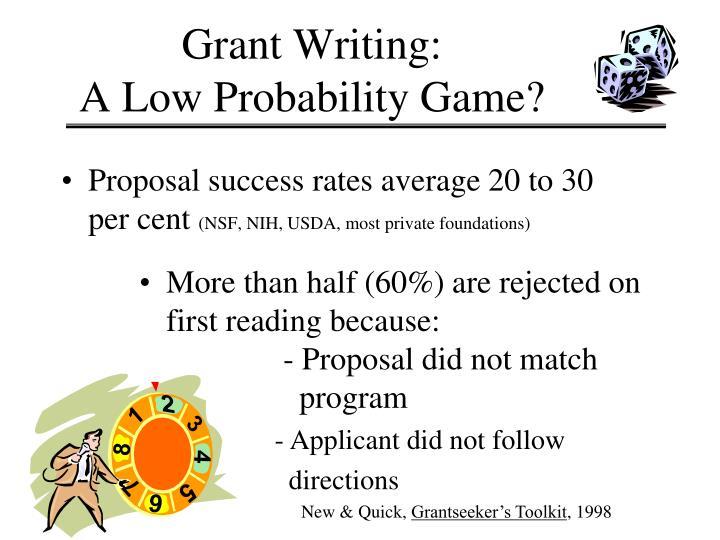 Grant Writing: