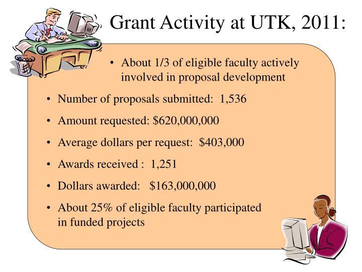 Grant Activity at UTK, 2011: