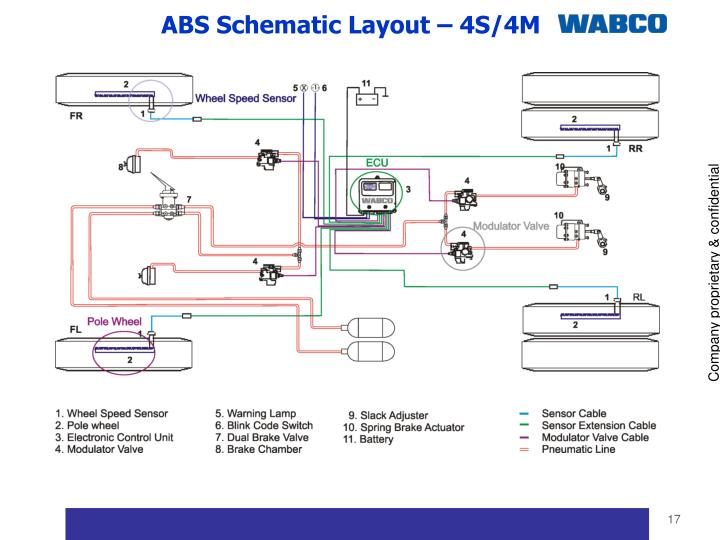 Ppt - Advanced Vehicle Control Systems Powerpoint Presentation