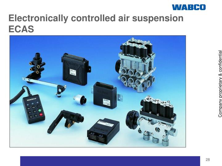 slide28 n ppt advanced vehicle control systems powerpoint presentation wabco ecas wiring diagram at gsmx.co