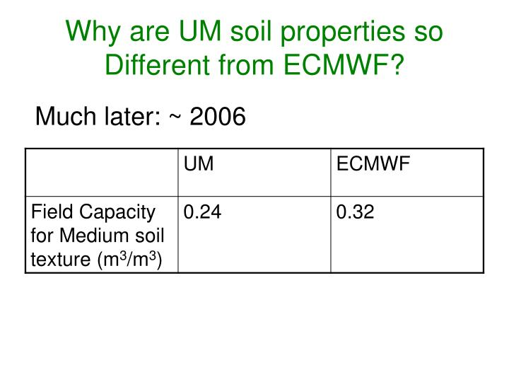 Ppt log e or not log e some questions with answers for Why are soils different