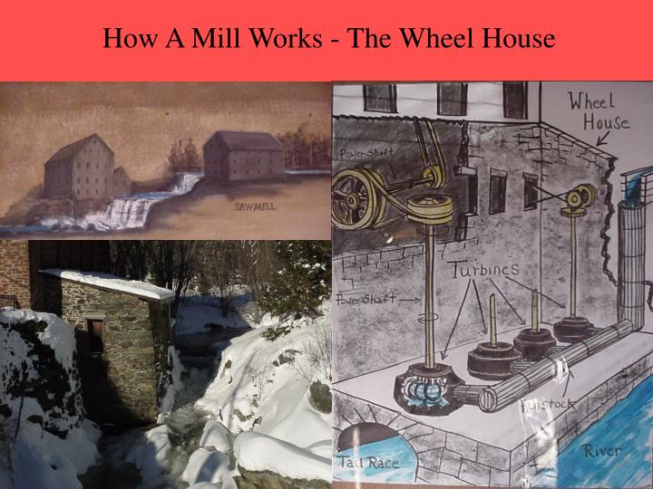 How A Mill Works - The Wheel House