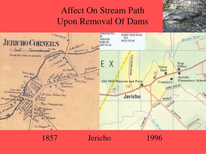 Affect On Stream Path
