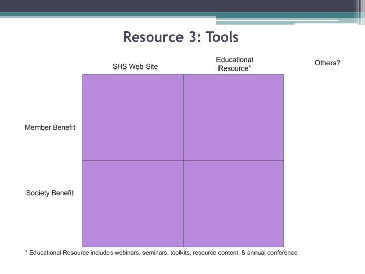 Resource 3: Tools