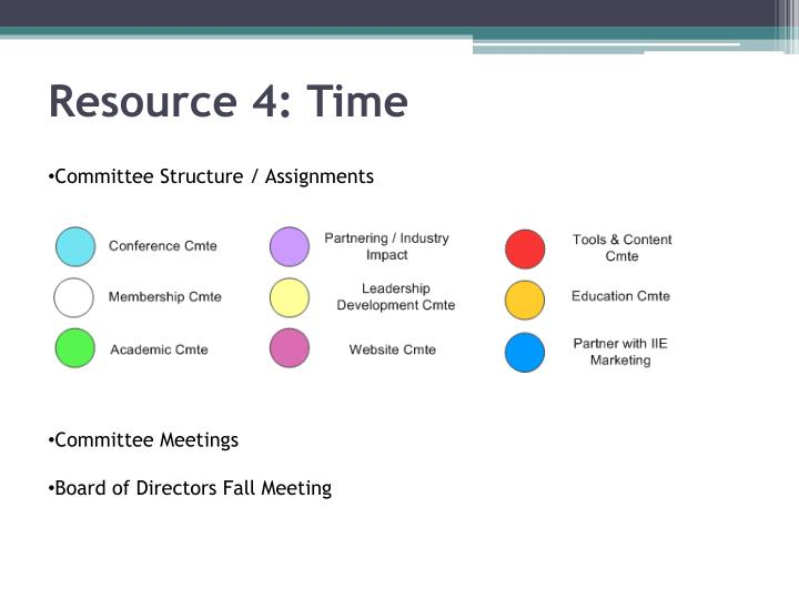 Resource 4: Time