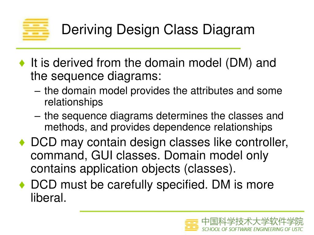 Ppt The Unified Process Object Interaction Modeling And Design Class Diagram Powerpoint Presentation Id 5347193