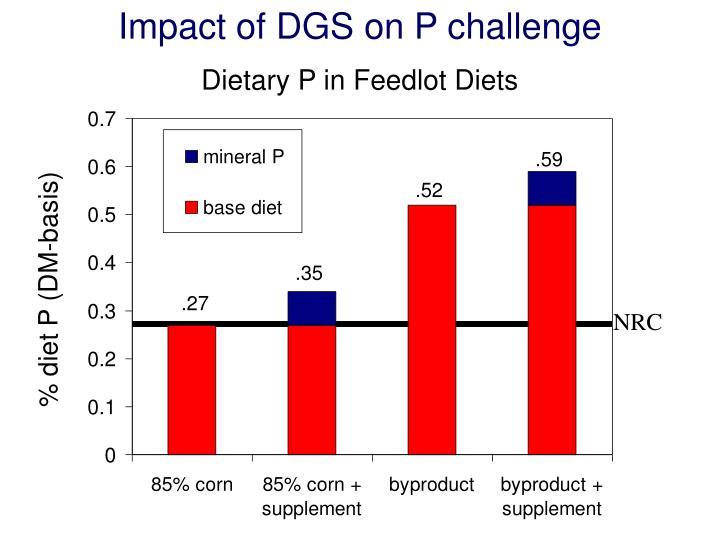 Impact of DGS on P challenge